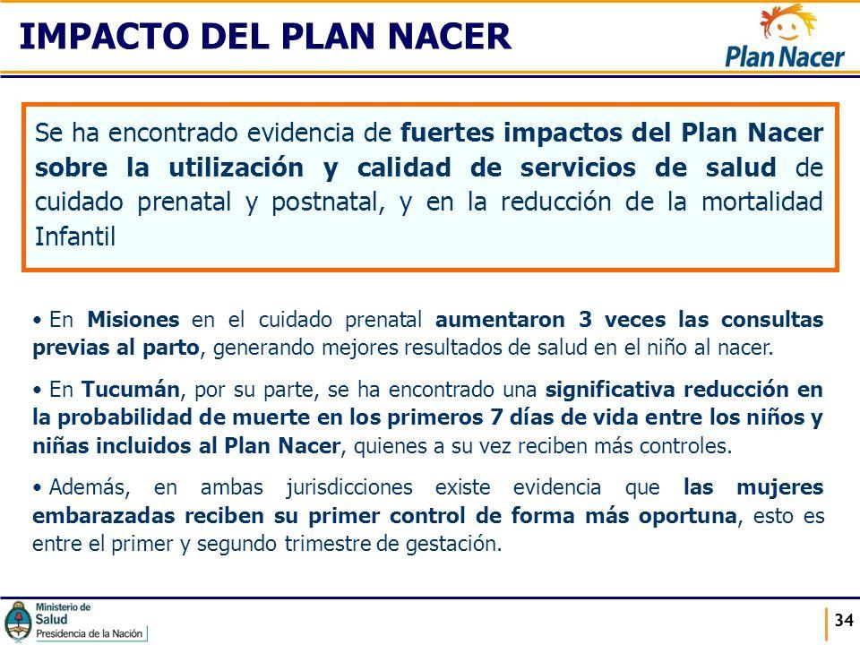 34 IMPACTO DEL PLAN NACER Se ha encontrado evidencia de fuertes impactos del Plan Nacer sobre la utilización y calidad de servicios de salud de cuidad