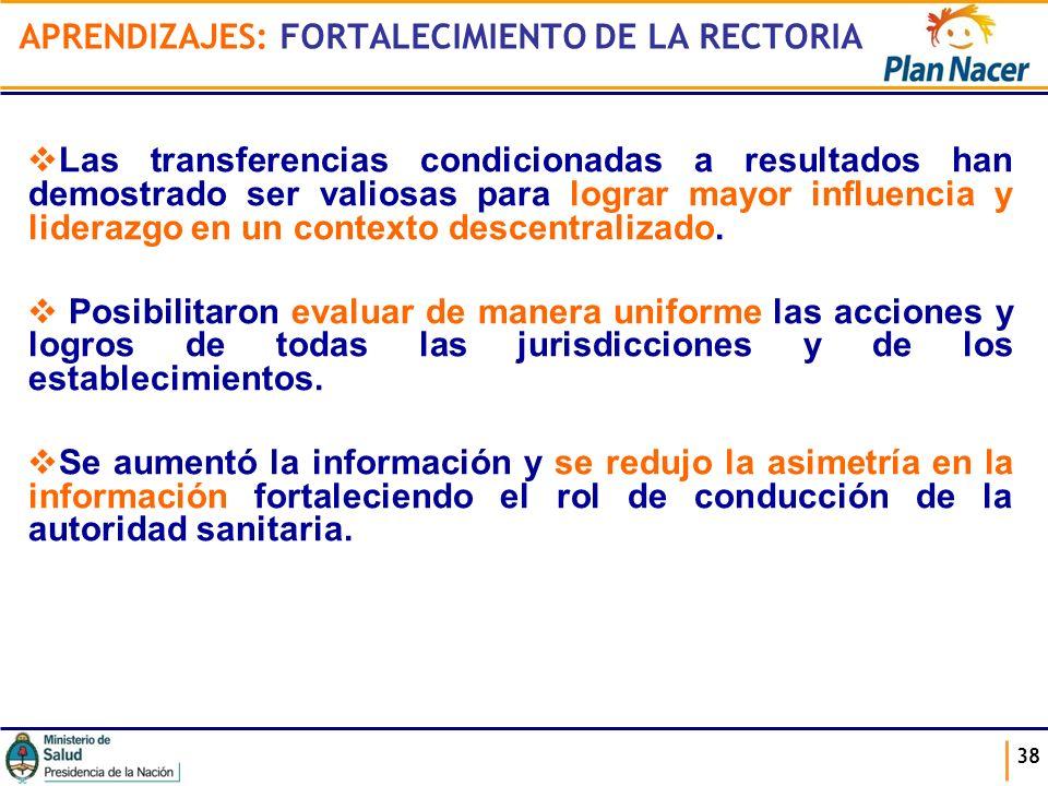 APRENDIZAJES: FORTALECIMIENTO DE LA RECTORIA Las transferencias condicionadas a resultados han demostrado ser valiosas para lograr mayor influencia y