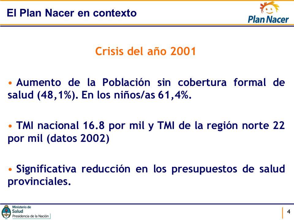 Crisis del año 2001 Aumento de la Población sin cobertura formal de salud (48,1%). En los niños/as 61,4%. TMI nacional 16.8 por mil y TMI de la región