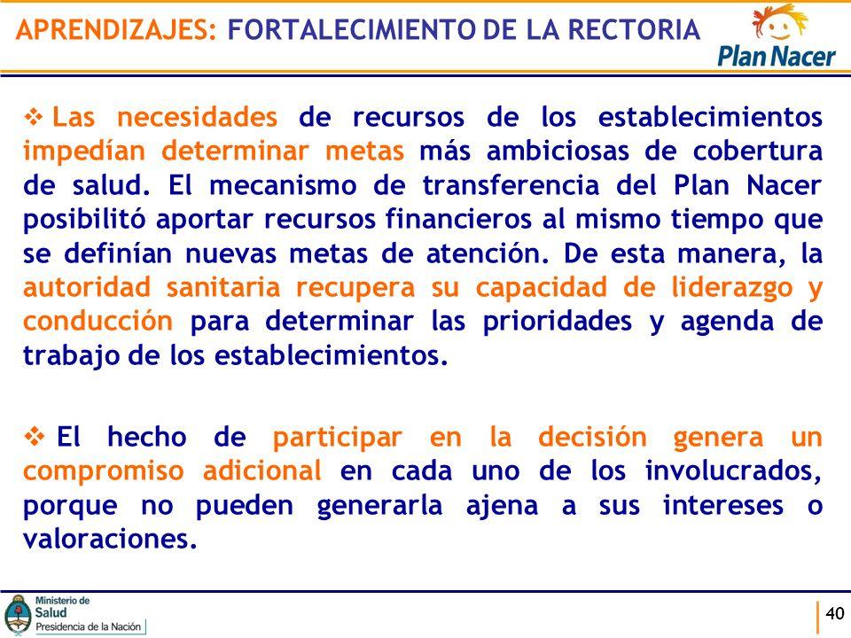 APRENDIZAJES: FORTALECIMIENTO DE LA RECTORIA Las necesidades de recursos de los establecimientos impedían determinar metas más ambiciosas de cobertura