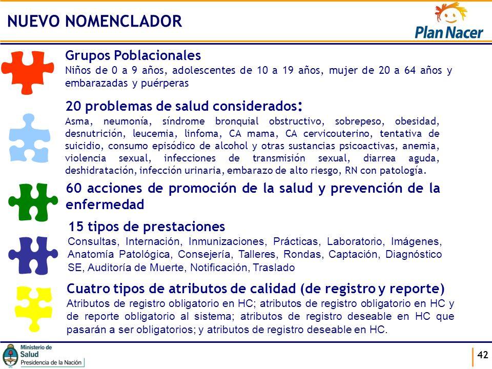 20 problemas de salud considerados : Asma, neumonía, síndrome bronquial obstructivo, sobrepeso, obesidad, desnutrición, leucemia, linfoma, CA mama, CA