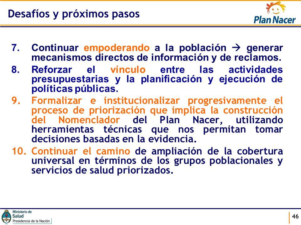 7.Continuar empoderando a la población generar mecanismos directos de información y de reclamos. 8.Reforzar el vínculo entre las actividades presupues
