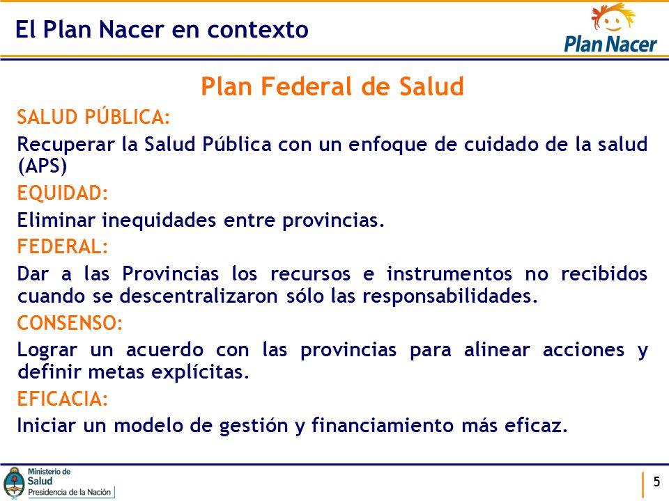 Plan Federal de Salud SALUD PÚBLICA: Recuperar la Salud Pública con un enfoque de cuidado de la salud (APS) EQUIDAD: Eliminar inequidades entre provin