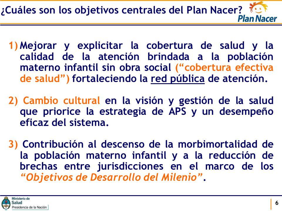 666 1)Mejorar y explicitar la cobertura de salud y la calidad de la atención brindada a la población materno infantil sin obra social (cobertura efect