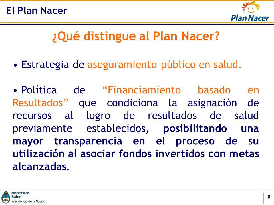 999 El Plan Nacer ¿Qué distingue al Plan Nacer? Estrategia de aseguramiento público en salud. Política de Financiamiento basado en Resultados que cond