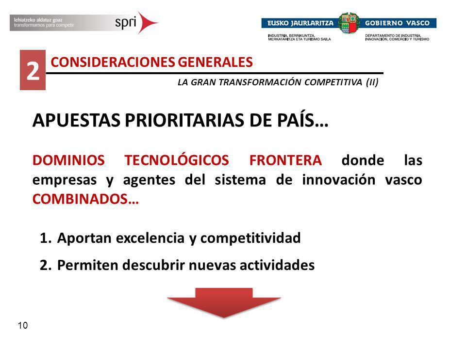 10 2 CONSIDERACIONES GENERALES LA GRAN TRANSFORMACIÓN COMPETITIVA (II) APUESTAS PRIORITARIAS DE PAÍS… DOMINIOS TECNOLÓGICOS FRONTERA donde las empresa