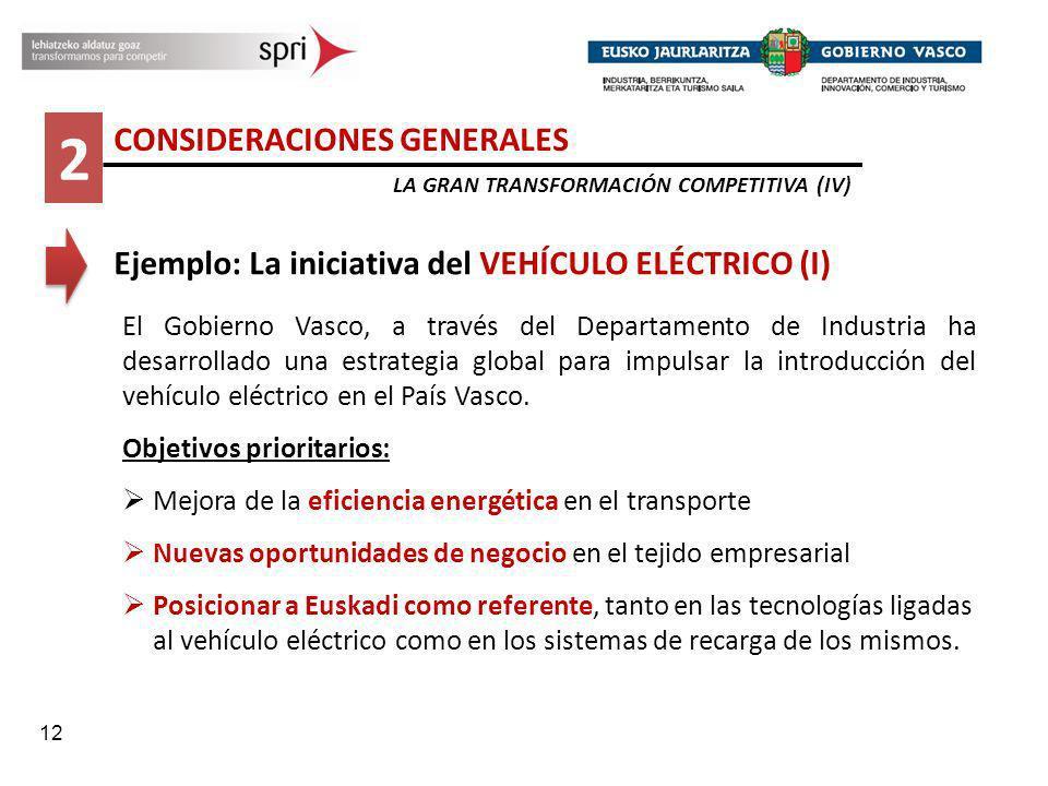 12 2 CONSIDERACIONES GENERALES LA GRAN TRANSFORMACIÓN COMPETITIVA (IV) Ejemplo: La iniciativa del VEHÍCULO ELÉCTRICO (I) El Gobierno Vasco, a través d