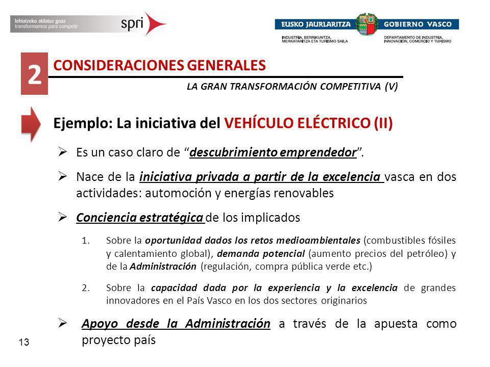 13 2 CONSIDERACIONES GENERALES LA GRAN TRANSFORMACIÓN COMPETITIVA (V) Ejemplo: La iniciativa del VEHÍCULO ELÉCTRICO (II) Es un caso claro de descubrim