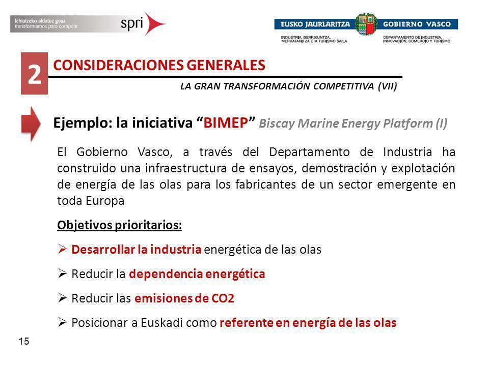 15 2 CONSIDERACIONES GENERALES LA GRAN TRANSFORMACIÓN COMPETITIVA (VII) Ejemplo: la iniciativa BIMEP Biscay Marine Energy Platform (I) El Gobierno Vas