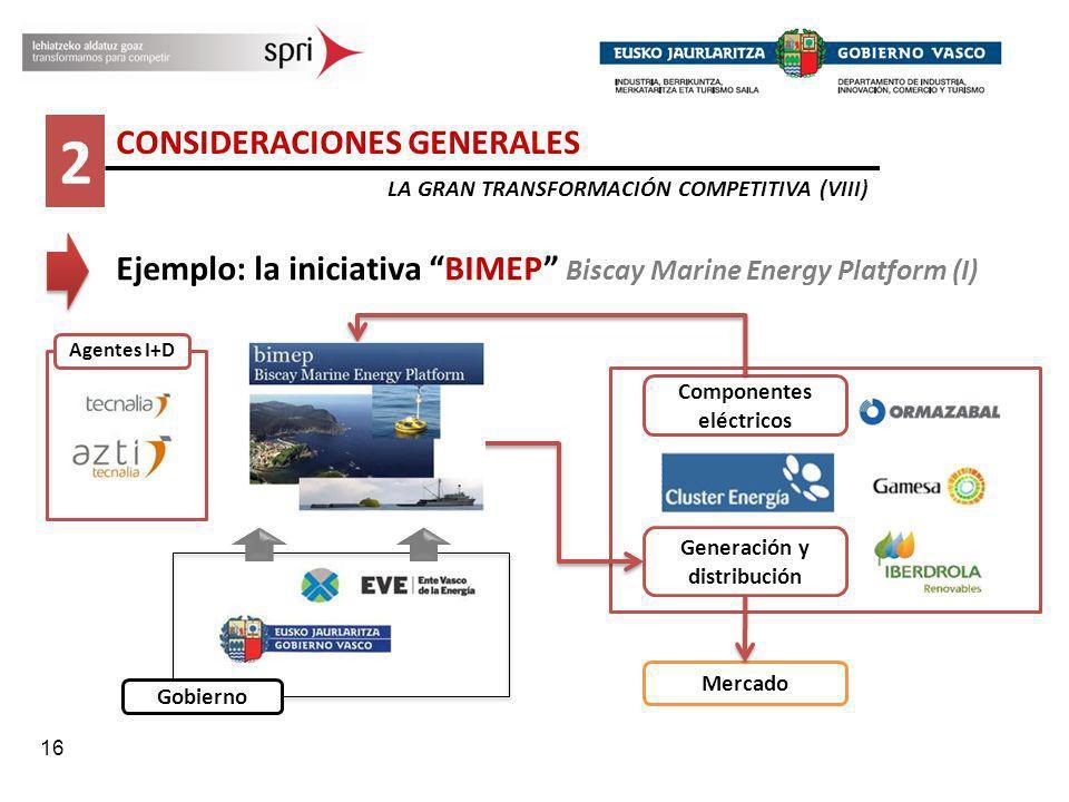 16 2 CONSIDERACIONES GENERALES LA GRAN TRANSFORMACIÓN COMPETITIVA (VIII) Ejemplo: la iniciativa BIMEP Biscay Marine Energy Platform (I) Mercado Gobier