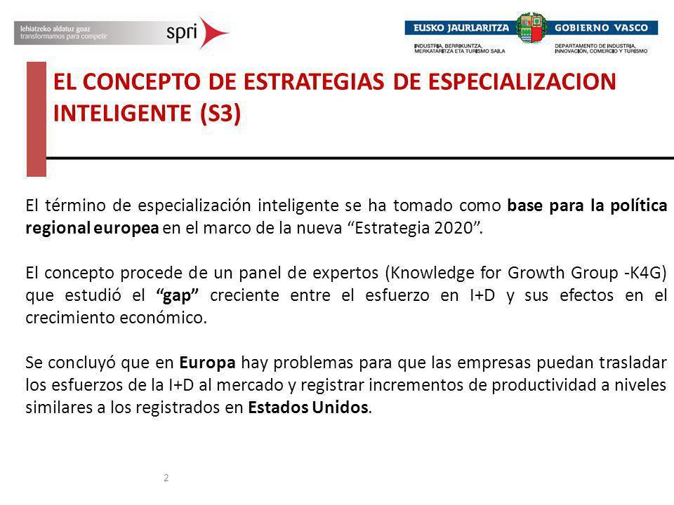2 EL CONCEPTO DE ESTRATEGIAS DE ESPECIALIZACION INTELIGENTE (S3) El término de especialización inteligente se ha tomado como base para la política reg