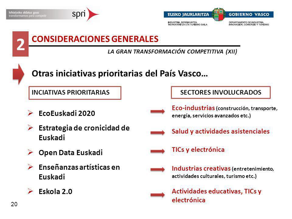 20 2 CONSIDERACIONES GENERALES LA GRAN TRANSFORMACIÓN COMPETITIVA (XII) Otras iniciativas prioritarias del País Vasco… EcoEuskadi 2020 Estrategia de c