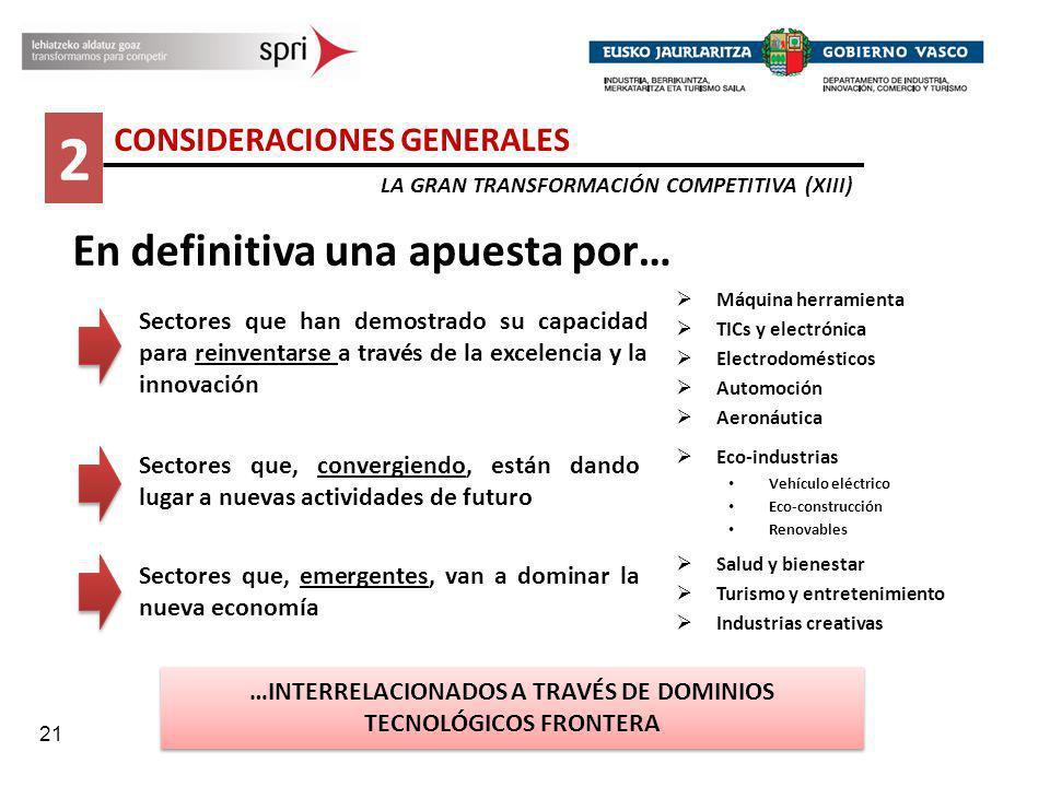 21 2 CONSIDERACIONES GENERALES LA GRAN TRANSFORMACIÓN COMPETITIVA (XIII) En definitiva una apuesta por… Sectores que han demostrado su capacidad para