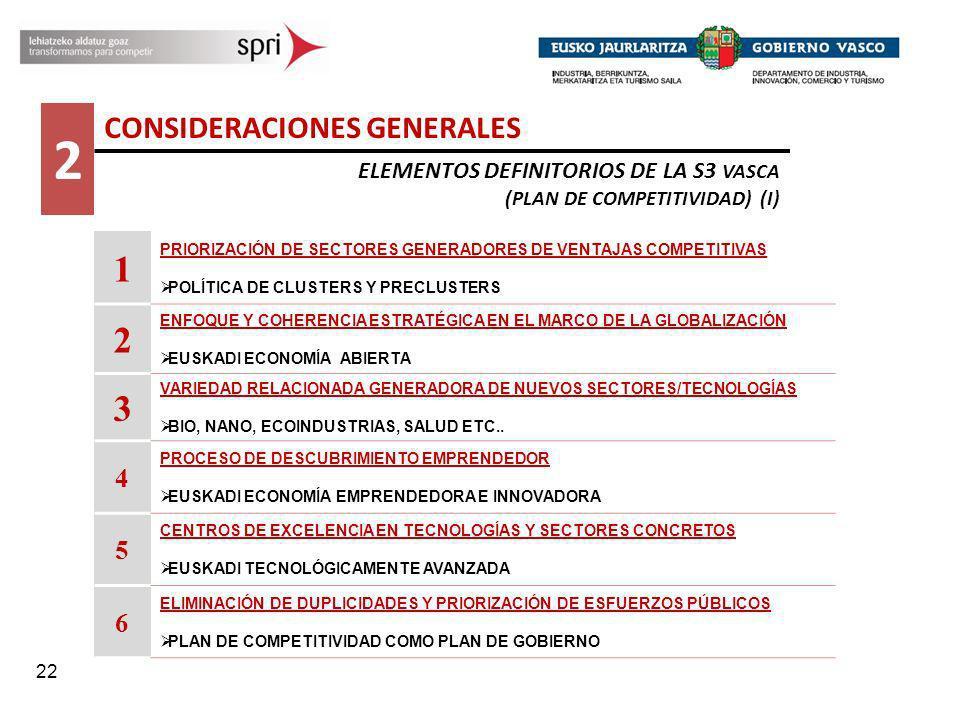 22 2 CONSIDERACIONES GENERALES ELEMENTOS DEFINITORIOS DE LA S3 VASCA (PLAN DE COMPETITIVIDAD) (I) 1 PRIORIZACIÓN DE SECTORES GENERADORES DE VENTAJAS C