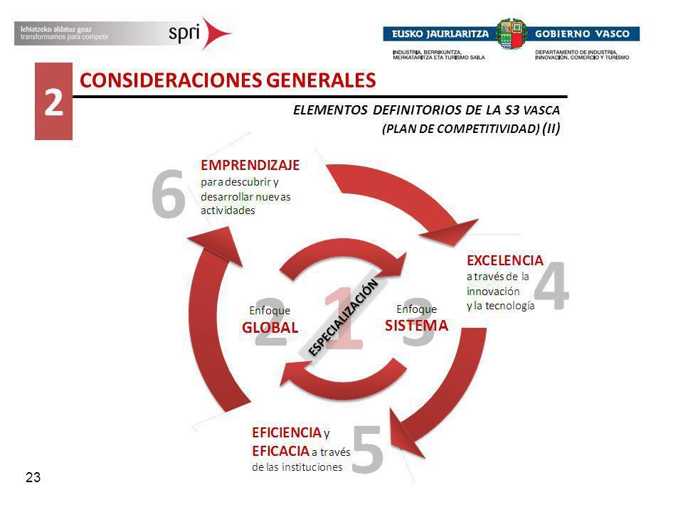 23 2 CONSIDERACIONES GENERALES ELEMENTOS DEFINITORIOS DE LA S3 VASCA (PLAN DE COMPETITIVIDAD) (II)