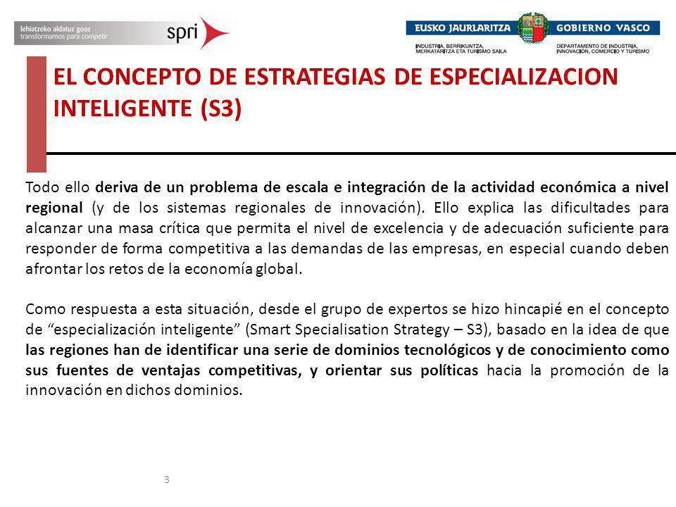 3 EL CONCEPTO DE ESTRATEGIAS DE ESPECIALIZACION INTELIGENTE (S3) Todo ello deriva de un problema de escala e integración de la actividad económica a n