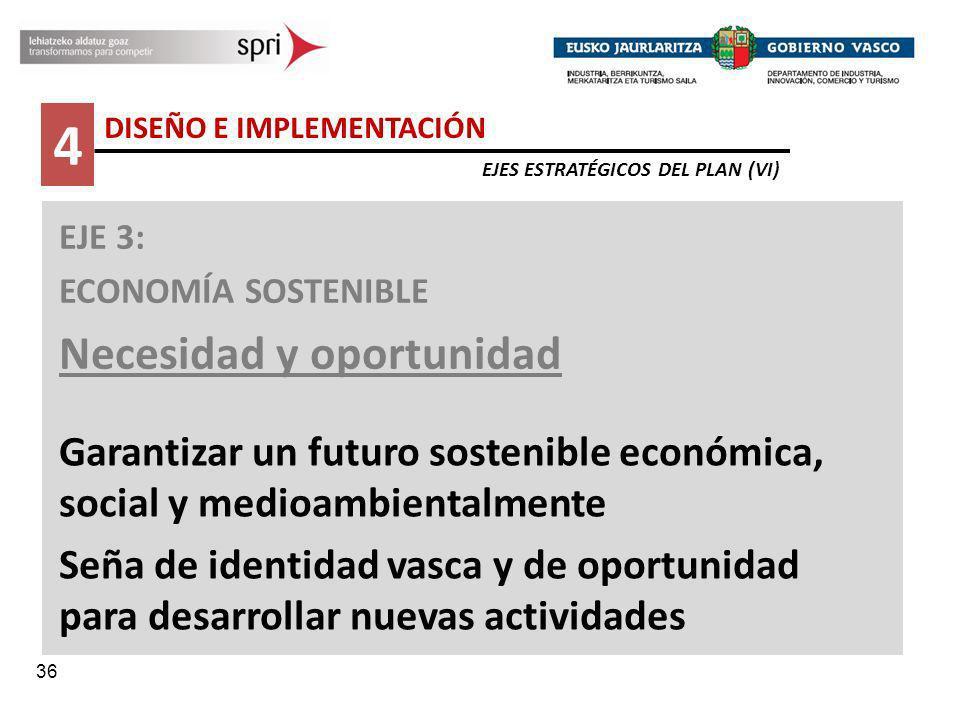 EJE 3: ECONOMÍA SOSTENIBLE Necesidad y oportunidad Garantizar un futuro sostenible económica, social y medioambientalmente Seña de identidad vasca y d