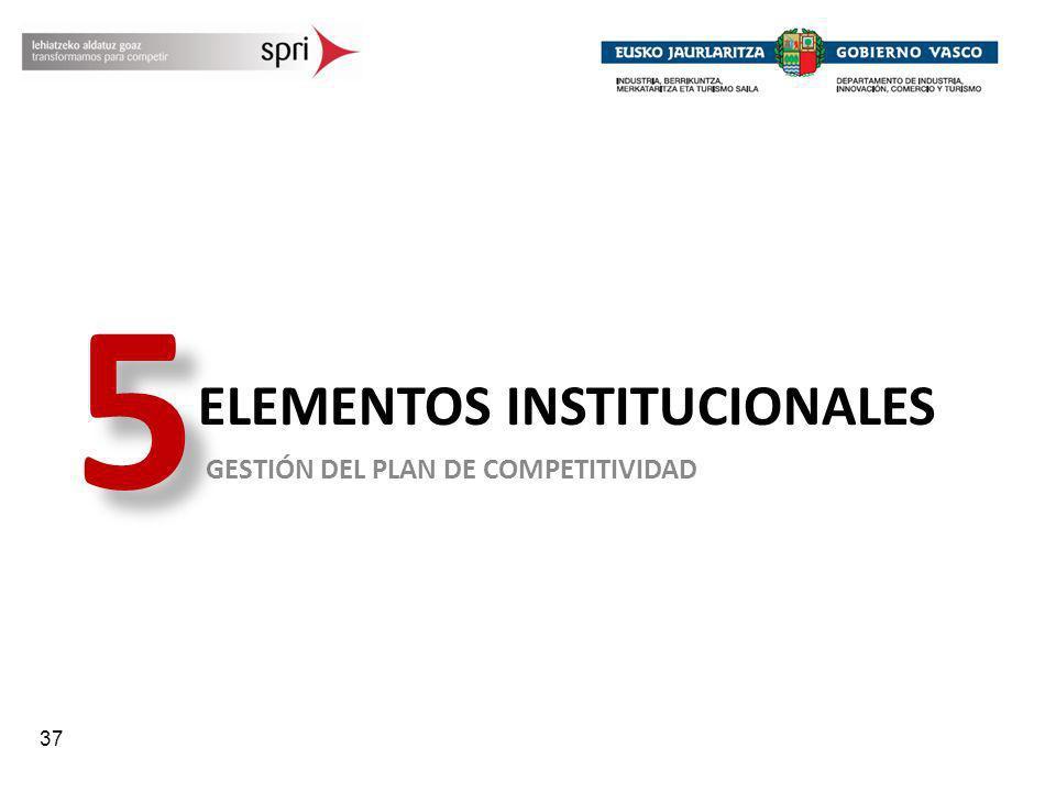 37 ELEMENTOS INSTITUCIONALES GESTIÓN DEL PLAN DE COMPETITIVIDAD 5 5