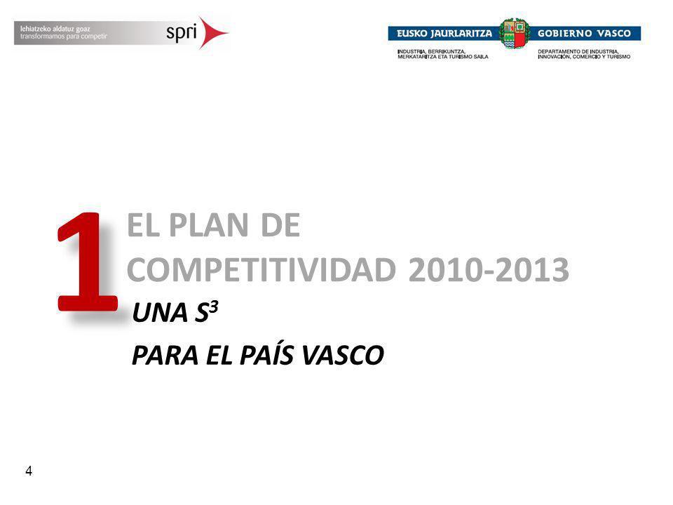 4 EL PLAN DE COMPETITIVIDAD 2010-2013 UNA S 3 PARA EL PAÍS VASCO 1 1