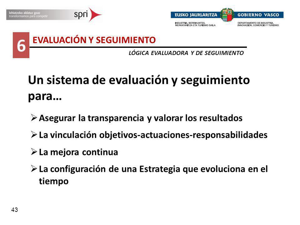 43 6 EVALUACIÓN Y SEGUIMIENTO LÓGICA EVALUADORA Y DE SEGUIMIENTO Un sistema de evaluación y seguimiento para… Asegurar la transparencia y valorar los