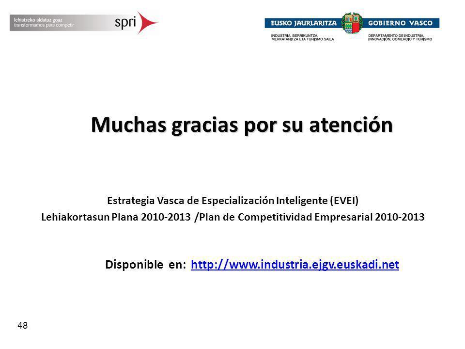 48 Muchas gracias por su atención Estrategia Vasca de Especialización Inteligente (EVEI) Lehiakortasun Plana 2010-2013 /Plan de Competitividad Empresa