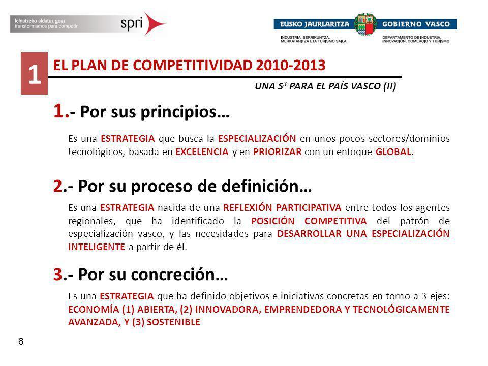6 1 EL PLAN DE COMPETITIVIDAD 2010-2013 UNA S 3 PARA EL PAÍS VASCO (II) 1. - Por sus principios… Es una ESTRATEGIA que busca la ESPECIALIZACIÓN en uno