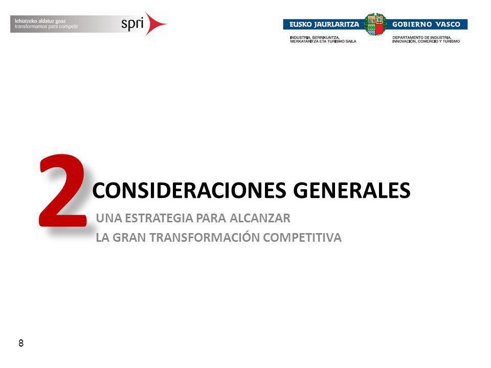 8 CONSIDERACIONES GENERALES UNA ESTRATEGIA PARA ALCANZAR LA GRAN TRANSFORMACIÓN COMPETITIVA 2 2