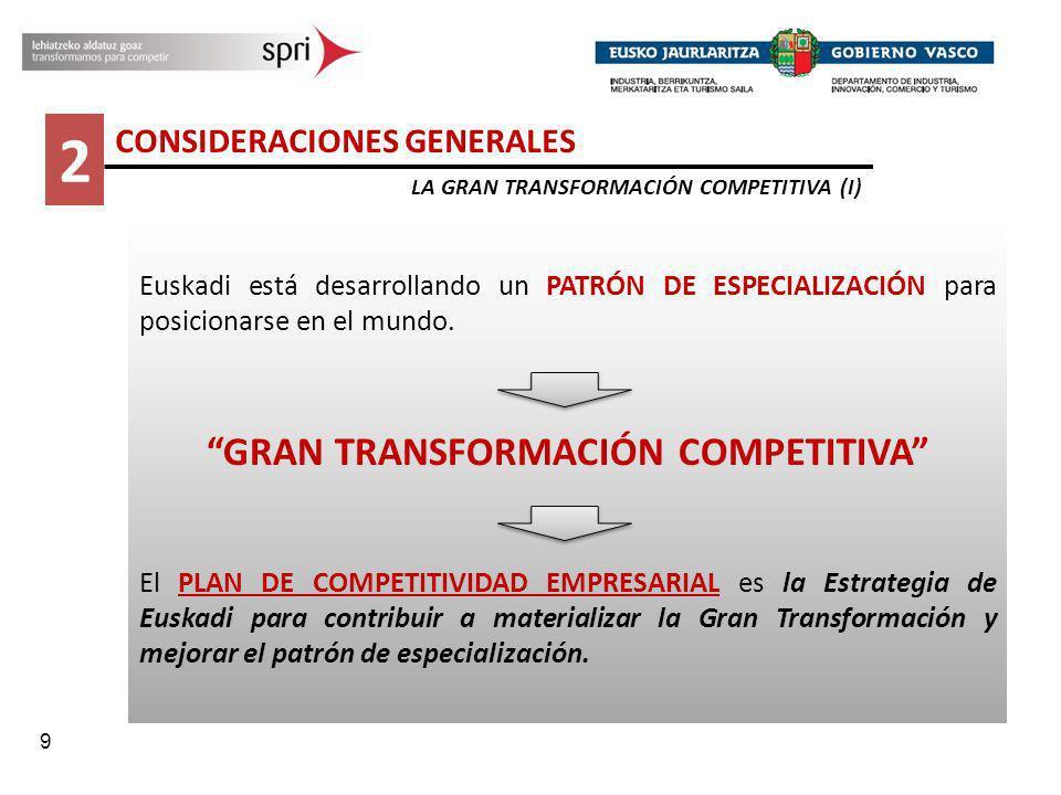 9 Euskadi está desarrollando un PATRÓN DE ESPECIALIZACIÓN para posicionarse en el mundo. GRAN TRANSFORMACIÓN COMPETITIVA El PLAN DE COMPETITIVIDAD EMP