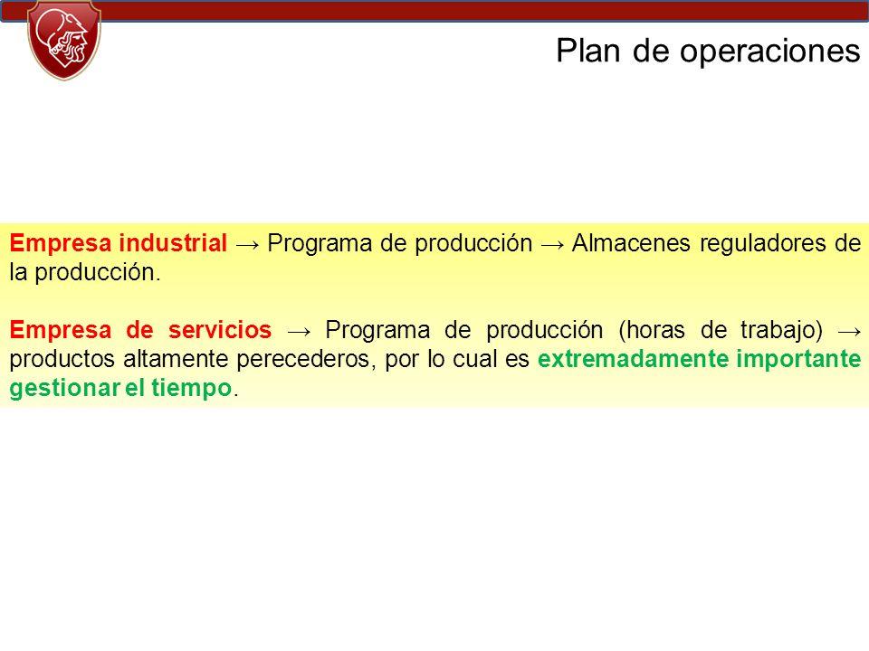 Empresa industrial Programa de producción Almacenes reguladores de la producción.