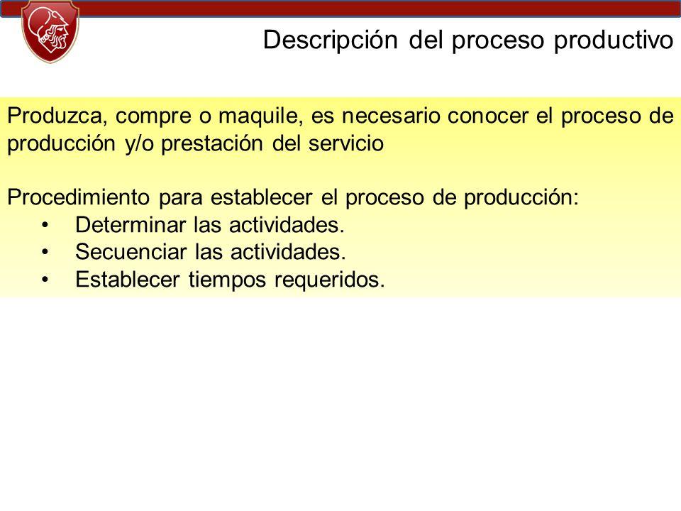 Descripción del proceso productivo Produzca, compre o maquile, es necesario conocer el proceso de producción y/o prestación del servicio Procedimiento para establecer el proceso de producción: Determinar las actividades.