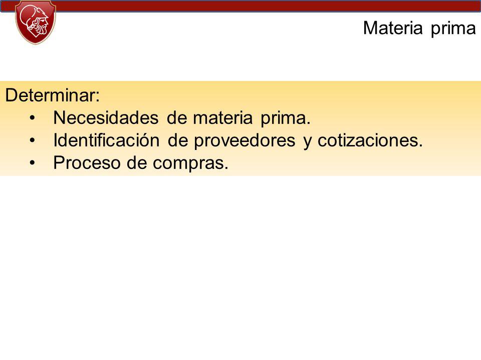 Materia prima Determinar: Necesidades de materia prima.