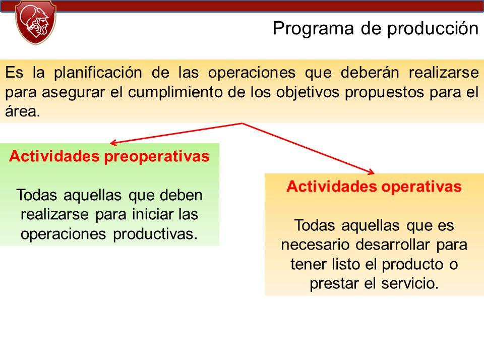 Programa de producción Es la planificación de las operaciones que deberán realizarse para asegurar el cumplimiento de los objetivos propuestos para el área.