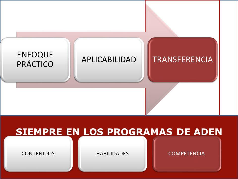 PROCESO DE PRODUCCION DE SERVICIOS SOPORTE FISICO PERSONAL EN CONTACTO CLIENTE SERVICIO SISTEMA ORGANIZACIÓN INTERNA Plan de operaciones
