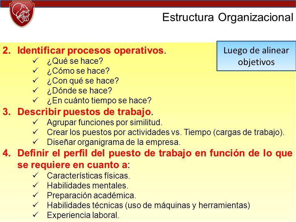 Estructura Organizacional 2.Identificar procesos operativos.