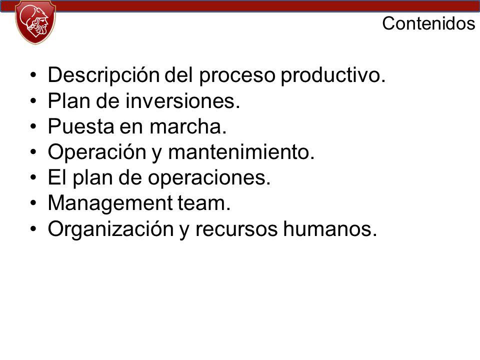 Contenidos Descripción del proceso productivo.Plan de inversiones.