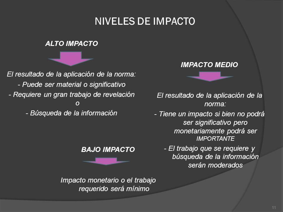 NIVELES DE IMPACTO ALTO IMPACTO El resultado de la aplicación de la norma: - Puede ser material o significativo - Requiere un gran trabajo de revelaci