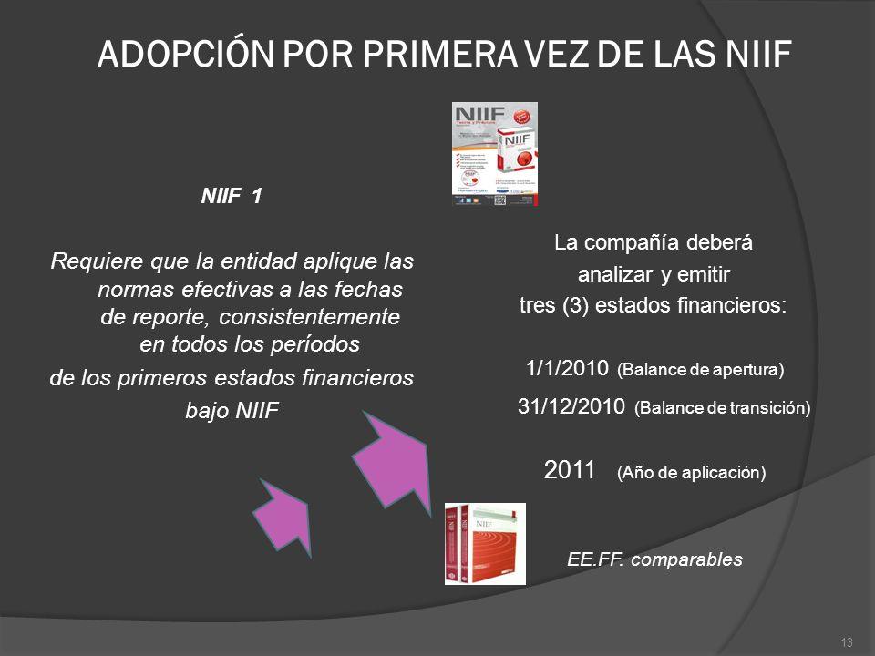 ADOPCIÓN POR PRIMERA VEZ DE LAS NIIF NIIF 1 Requiere que la entidad aplique las normas efectivas a las fechas de reporte, consistentemente en todos lo