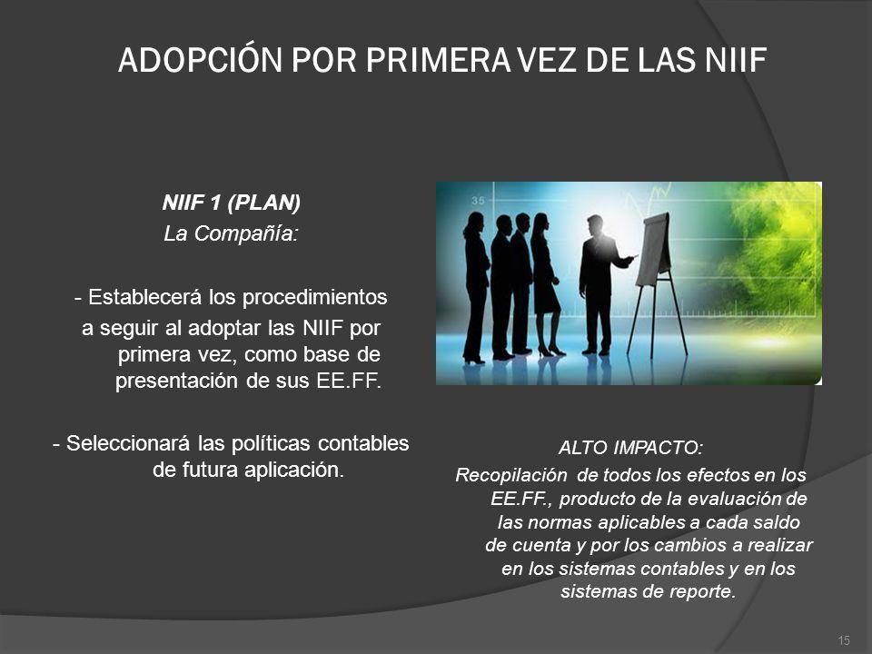 ADOPCIÓN POR PRIMERA VEZ DE LAS NIIF NIIF 1 (PLAN) La Compañía: - Establecerá los procedimientos a seguir al adoptar las NIIF por primera vez, como ba