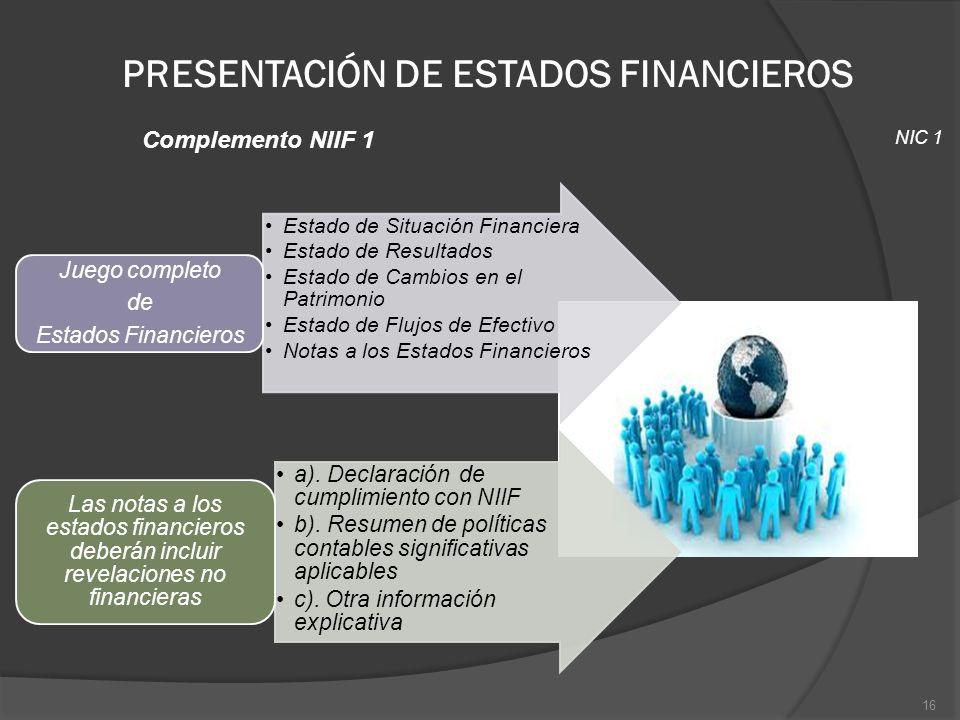 PRESENTACIÓN DE ESTADOS FINANCIEROS Complemento NIIF 1 NIC 1 16 Estado de Situación Financiera Estado de Resultados Estado de Cambios en el Patrimonio