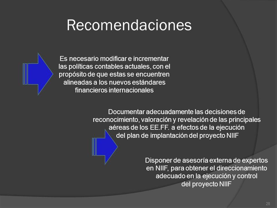 Recomendaciones Es necesario modificar e incrementar las políticas contables actuales, con el propósito de que estas se encuentren alineadas a los nue