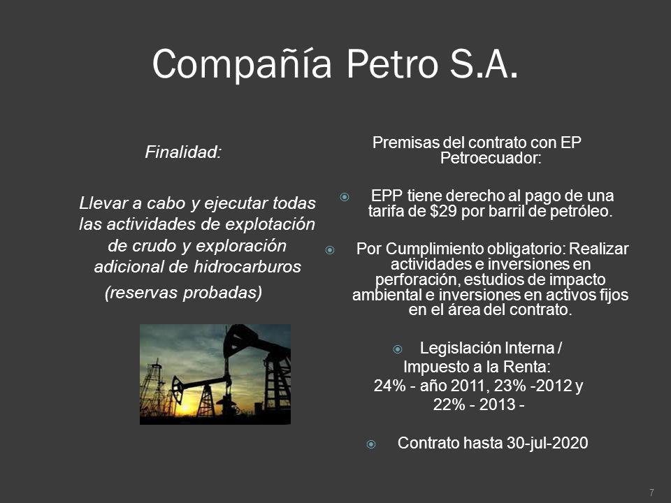 Compañía Petro S.A. Finalidad: Llevar a cabo y ejecutar todas las actividades de explotación de crudo y exploración adicional de hidrocarburos (reserv