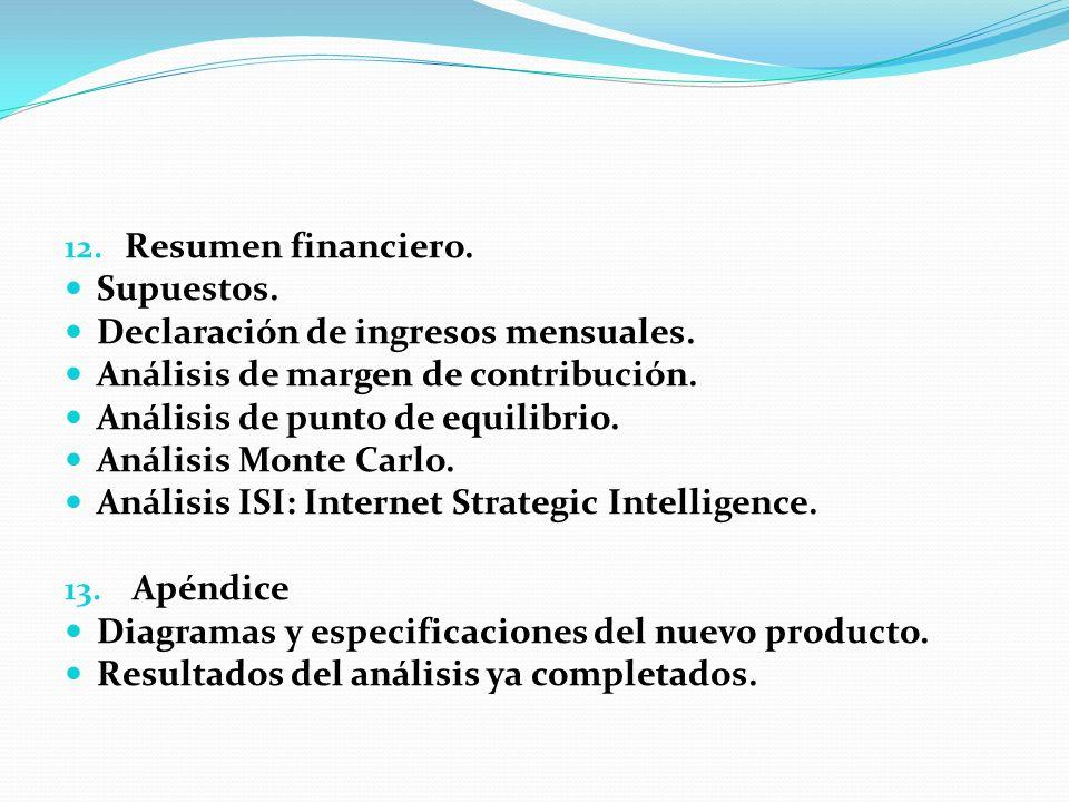 12. Resumen financiero. Supuestos. Declaración de ingresos mensuales. Análisis de margen de contribución. Análisis de punto de equilibrio. Análisis Mo