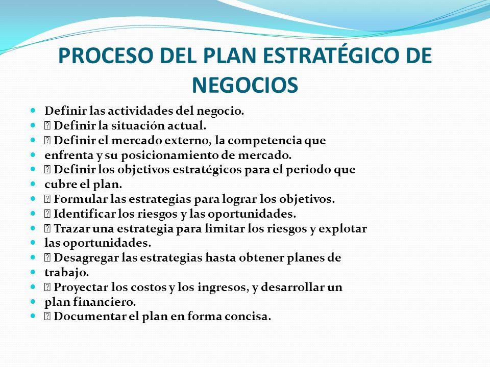 PROCESO DEL PLAN ESTRATÉGICO DE NEGOCIOS Definir las actividades del negocio. Definir la situación actual. Definir el mercado externo, la competencia