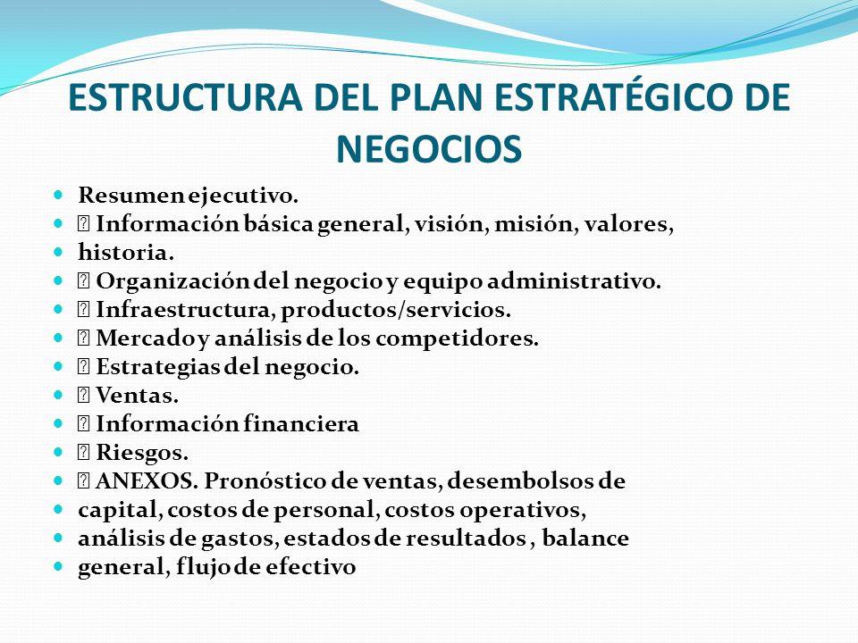 ESTRUCTURA DEL PLAN ESTRATÉGICO DE NEGOCIOS Resumen ejecutivo. Información básica general, visión, misión, valores, historia. Organización del negocio