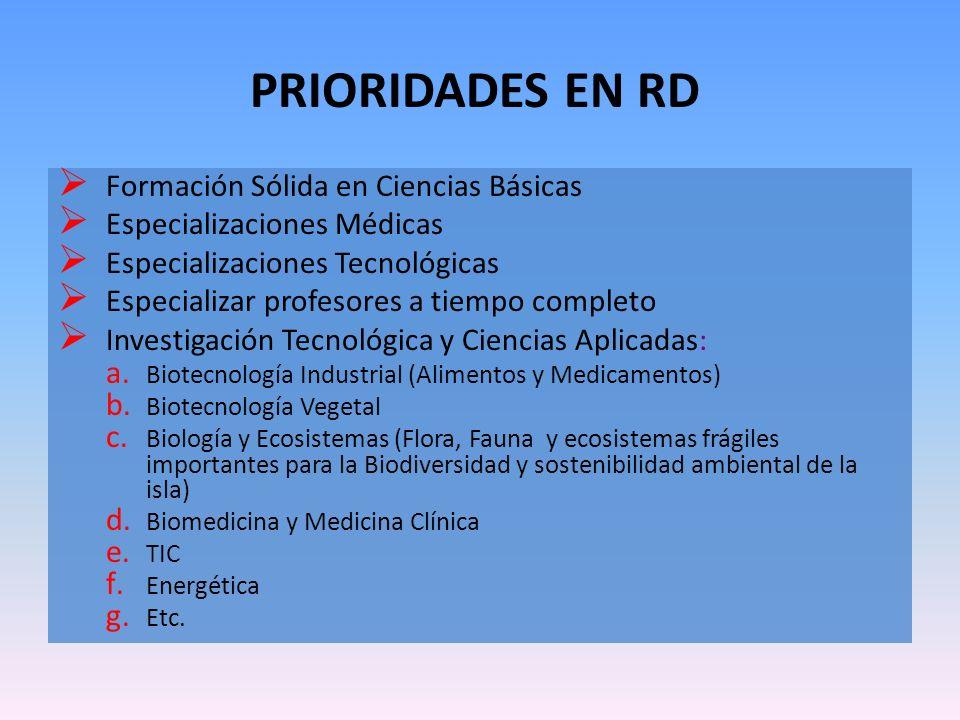 PRIORIDADES EN RD Formación Sólida en Ciencias Básicas Especializaciones Médicas Especializaciones Tecnológicas Especializar profesores a tiempo compl