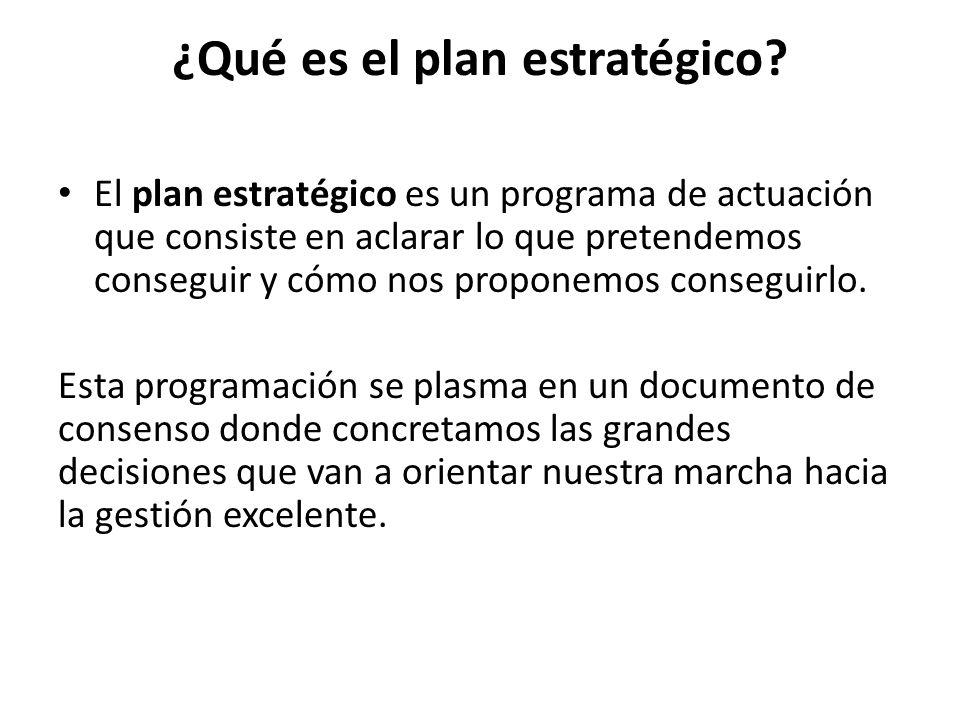 ¿Qué es el plan estratégico? El plan estratégico es un programa de actuación que consiste en aclarar lo que pretendemos conseguir y cómo nos proponemo