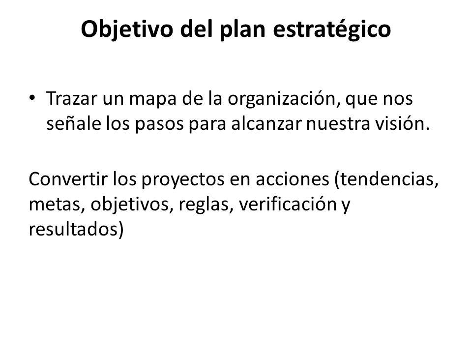 Objetivo del plan estratégico Trazar un mapa de la organización, que nos señale los pasos para alcanzar nuestra visión. Convertir los proyectos en acc