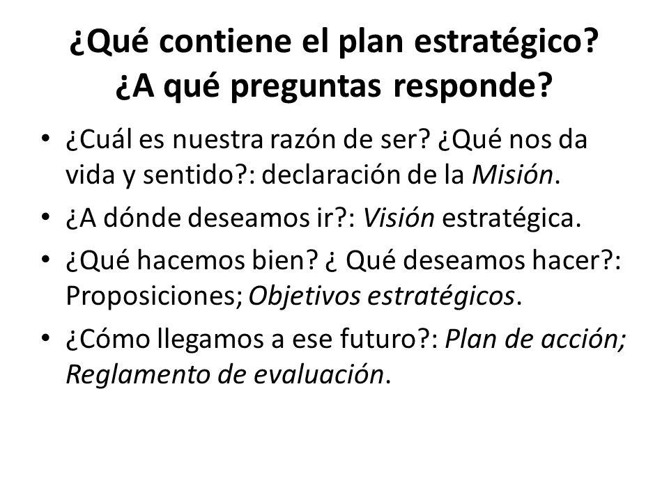 ¿Qué contiene el plan estratégico? ¿A qué preguntas responde? ¿Cuál es nuestra razón de ser? ¿Qué nos da vida y sentido?: declaración de la Misión. ¿A