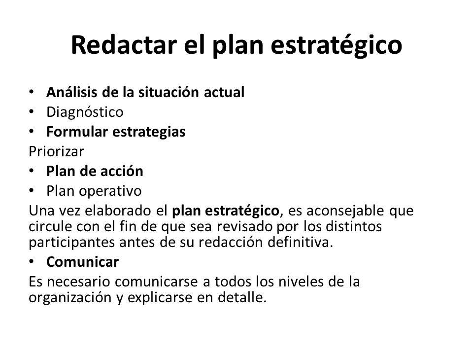 Redactar el plan estratégico Análisis de la situación actual Diagnóstico Formular estrategias Priorizar Plan de acción Plan operativo Una vez elaborad