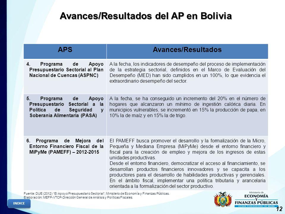 APSAvances/Resultados 4.